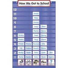 Teachers Friend Five Column Graph Pocket Chart On Popscreen