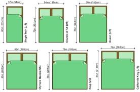 queen size bed measurements measurements queen size bed for queen bed  frames great queen bed size . queen size bed measurements queen size bed  dimensions ...