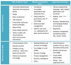 Skills List Impressive Business Management Skills List Juvecenitdelacabreraco Project