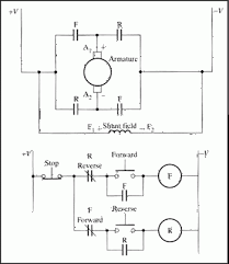 dc motor wiring diagram dc image wiring diagram reliance dc motor wiring diagram jodebal com on dc motor wiring diagram