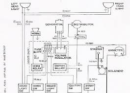 "rod basic wiring diagram rod wiring diagrams online the hot rod disorderâ""¢ basic hot rod wiring"