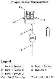 o2 sensor diagram s 10 forum 97 S10 Wiring Diagram 97 S10 Wiring Diagram #92 1997 s10 wiring diagram