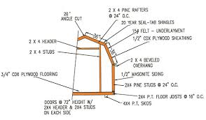 How To Build A Gambrel Roof Shed  HowToSpecialist  How To Build Gambrel Roof Plans