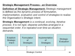 the strategic management process essay example for  the strategic management process essay example for strategic management process essay example edu essay