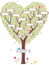Simple Family Simple Family Tree Designs See What A 99 Investment Can Do For
