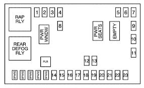 pontiac torrent (2007) fuse box diagram auto genius Fuse Box For Pontiac G5 pontiac torrent (2007) fuse box diagram fuse box for pontiac g6