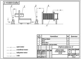 Оформление графической части дипломного проекта Пример выполнения аппаратурно технологической схемы