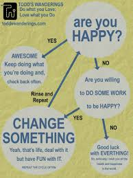 Happiness Chart The Happiness Chart Psst Its Really Simple Lifestyle