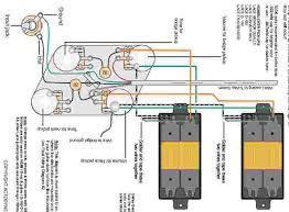 gibson les paul wiring diagram wiring diagram user manual gibson les paul wiring diagram
