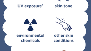 skin cancer causes and risk factors