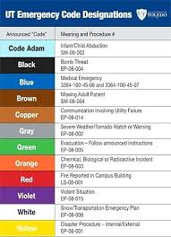 Ping Dot Color Chart Ping Color Code Chart Futurenuns Info