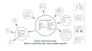 Case Interviewing: by Meredith Mann