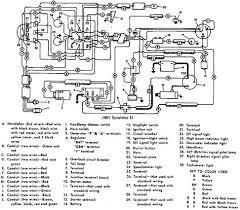sportster wiring diagram webnotex com Basic Electrical Wiring Diagrams 91 sportster wiring diagram 91 flstc wiring diagram wiring diagram odicis