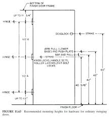 ada door hardware oldplantation