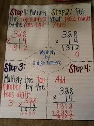 Division Steps Anchor Chart Mrs Pavys 5th Grade Math Blog Review