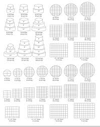 Cake Size And Price Chart 19 Veracious Cake Portion Size Chart