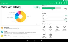5 Of The Best Expense Tracker Apps For Android Make Tech Easier