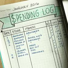 how to keep track of your spending budget tracker bullet journal ideas get control of your spending in