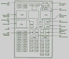 kenworth fuse box diagram wiring kenworth t600 fuse panel diagram kenworth t600 fuse box diagram 2003 kenworth t600 fuse panel diagram peterbilt fuse box diagram kenworth fuse box diagram