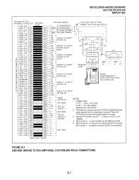 page 201 of toshiba cell phone strata dk8 user guide Humminbird 160 Wiring Diagram installation wiring diagrams Hummingbird Fish Finder Wiring-Diagram