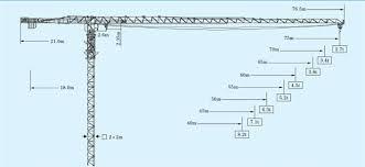 Tower Crane Lifting Capacity Chart Model Zt7527 20 Construction Tower Crane Lifting Capacity 20