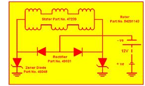 lucas rm alternator norton owners club website rm23 vs rm25 alternators