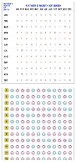 Japanese Gender Chart Japanese Gender Chart Want To Try Babycenter