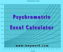 Download Free Psychrometric Excel Calculator Xls