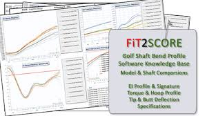 Iron Shaft Comparison Chart Golf Shaft Reviews 2019 Reviews Of Golf Shafts By Golf