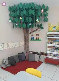 wall display childcare classroom ideas