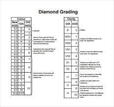 T Chart Template Mesmerizing Diamond Grading Chart Template Colbroco