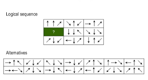 Sequence Pattern Fascinating Pattern Complete The Logical Sequence Puzzling Stack Exchange