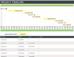 Business Plans Best Project Management Templates Chart