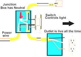 contemporary standard wiring colors inspiration best images for wiring harness color standards at Wiring Color Standards