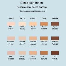 Skin Tone Chart With Names Skin Tone Names Skin Tone Names