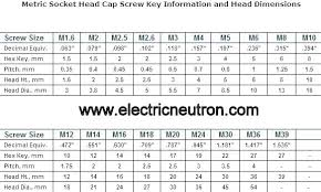 Spanner Set Size Chart Nut And Spanner Size Chart