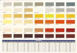 Jotun Ral Chart Jotun Color Paint Nisartmackacom Jotun Color Paint