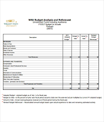 Budget To Actual Template Year Budget Template Barca Fontanacountryinn Com