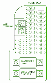 2003 honda goldwing fuse box diagram circuit wiring diagrams 2003 honda goldwing fuse box diagram