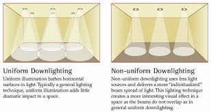 best basement lighting. track lighting can be a remodeled basementu0027s best friend it is easy to install doesnu0027t take up floor or wall space and remarkably flexible basement u