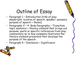 speech analysis essay introduction ppt  outline of essay paragraph 1 introduction title of play playwright location of