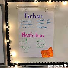 Fiction Vs Nonfiction Anchor Chart Fiction And Nonfiction Mini Lessons Miss Decarbo