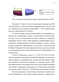Декан НН Налогообложение коммерческих организаций d  Страница 7 Налогообложение коммерческих организаций
