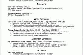How To Put Gpa On Resume Sop Proposal