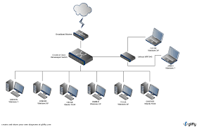 networking how can i improve my home network? super user home networking guide at Home Network Diagram With Switch And Router