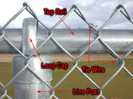 chain link fence ties. Brilliant Link Chain Link Fence Parts Section Two Throughout Ties