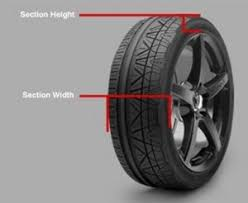 Tire Chart Meaning Buying Tires Guide What Do The Tire Numbers Mean