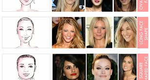 hair style free pictures face shape