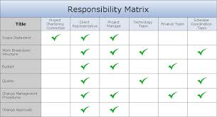 Project Management Task Chart Role And Responsibilities Chart Templates Responsibility