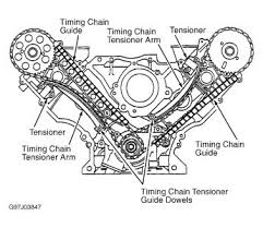 2000 ford f 150 timing chain diagram 2000 ford f 150 v8 four 1 reply